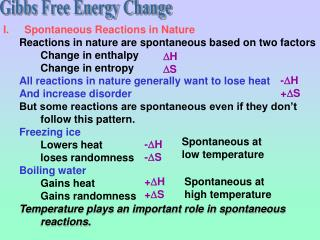 Gibbs Free Energy Change