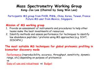 Mass Spectrometry Working Group Kong-Joo Lee (Chaired by Sang Won Lee)