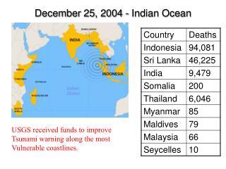 December 25, 2004 - Indian Ocean