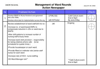 Management of Ward Rounds  Action Newspaper