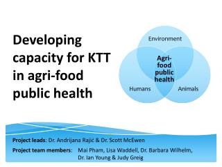 Developing capacity for KTT in agri-food public health
