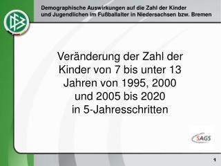 Veränderung der  Zahl der Kinder  von 7 bis unter 13 Jahren 1995 bis 2020 je qkm