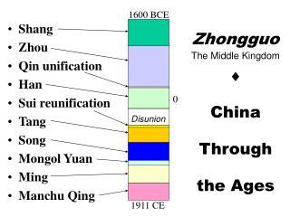 Zhongguo  China Through the Ages