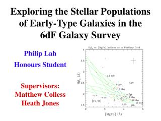Exploring the Stellar Populations of Early-Type Galaxies in the  6dF Galaxy Survey