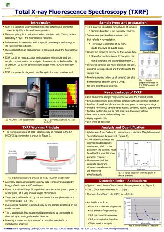Total X-ray Fluorescence Spectroscopy (TXRF)