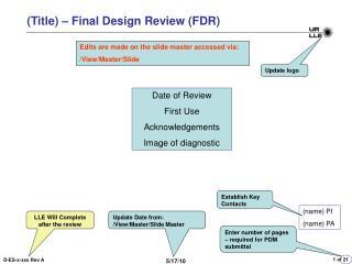 (Title) – Final Design Review (FDR)