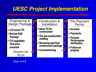 UESC Project Implementation