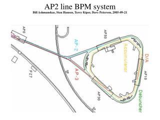 AP2 line BPM system Bill Ashmanskas, Sten Hansen, Terry Kiper, Dave Peterson, 2005-09-21