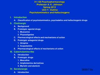 I.	Introduction 	A.	Classification of psychotomimetics, psychedelics and hallucinogenic drugs