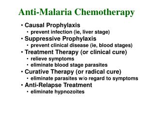 Anti-Malaria Chemotherapy