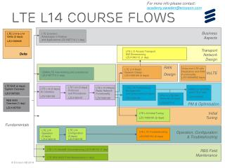 LTE L14 course flows