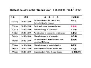 "Biotechnology in the ""Nomic Era"" ( 生物技術在 "" 体學 "" 時代 )"