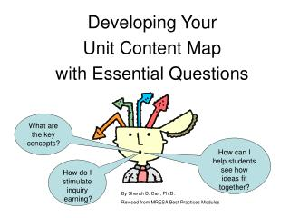 Developing Your  Unit Content Map with Essential Questions