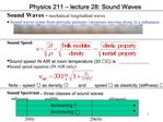Physics 211   lecture 28: Sound Waves