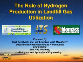 The Role of Hydrogen Production in Landfill Gas Utilization