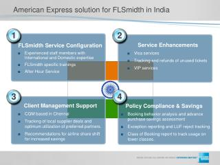 American Express solution for FLSmidth in India