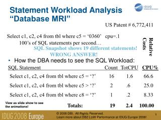 Statement Workload Analysis �Database MRI�
