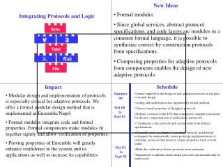 Integrating Protocols and Logic