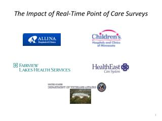 The Impact of Real-Time Point of Care Surveys