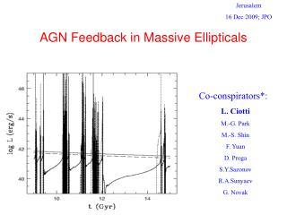 AGN Feedback in Massive Ellipticals