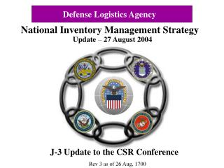 National Inventory Management Strategy