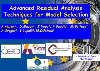 Advanced Residual Analysis Techniques for Model Selection