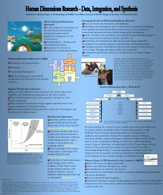 What is Human Dimensions Research?