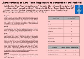 Characteristics of Long Term Responders to Gemcitabine and Paclitxel