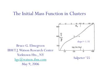 The Initial Mass Function in Clusters