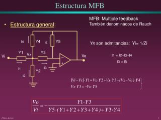 Estructura MFB