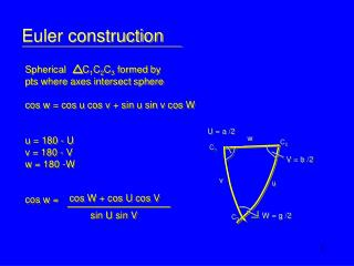 Euler construction