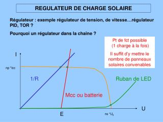 REGULATEUR DE CHARGE SOLAIRE