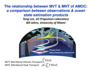 The relationship between MVT & MHT of AMOC: