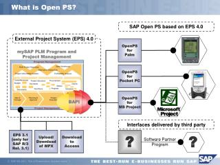 What is Open PS?