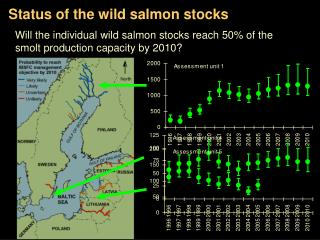 Status of the wild salmon stocks