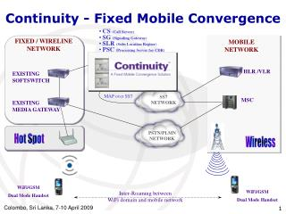 Continuity - Fixed Mobile Convergence