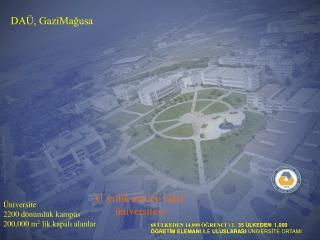 Üniversite 2200 dönümlük kampüs 200,000 m 2  lik kapalı alanlar