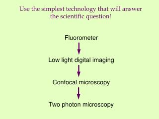Use the simplest technology that will answer the scientific question!