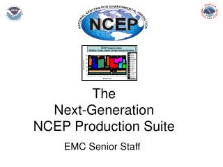 The  Next-Generation NCEP Production Suite