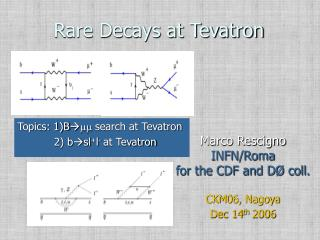 Rare Decays at Tevatron