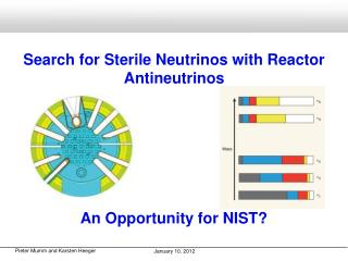Search for Sterile Neutrinos with Reactor Antineutrinos