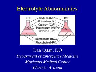 Electrolyte Abnormalities
