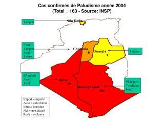 Cas confirmés de Paludisme année 2004                                 (Total = 163 - Source: INSP)