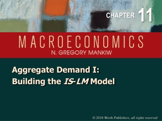 Chapter 27: Prices and Output in the Open Economy