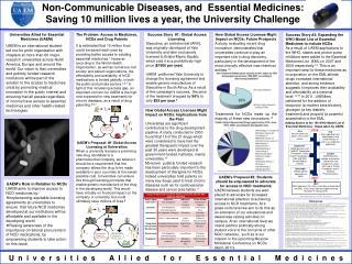 Universities Allied for Essential Medicines (UAEM)