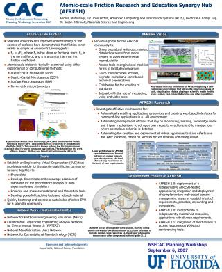 Atomic-scale Friction Research and Education Synergy Hub (AFRESH)