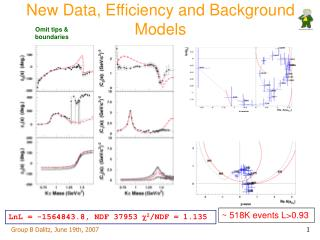 New Data, Efficiency and Background Models