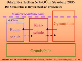 Bilaterales Treffen Ndb-OÖ in Straubing 2006