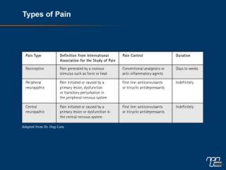Pregabalin Efficacy in  Peripheral Neuropathic Pain