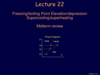 Lecture 22 Freezing/boiling Point Elevation/depression Supercooling/superheating Midterm review